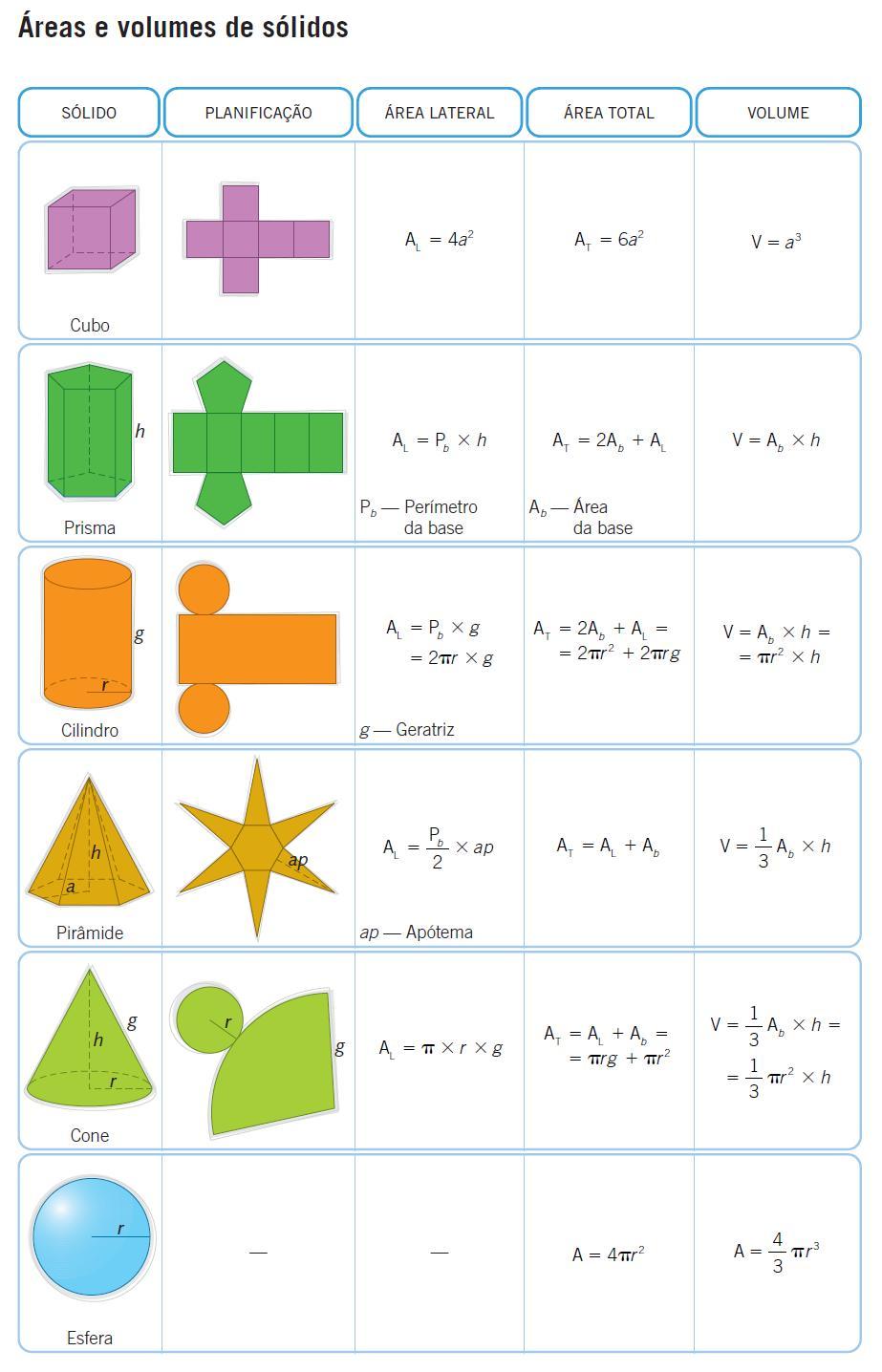 Formulario di Matematica des photos, des photos de fond, fond d'écran